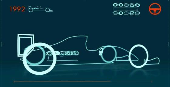 Δες την εξέλιξη των μονοθεσίων της F1 μέσα από ένα GIF
