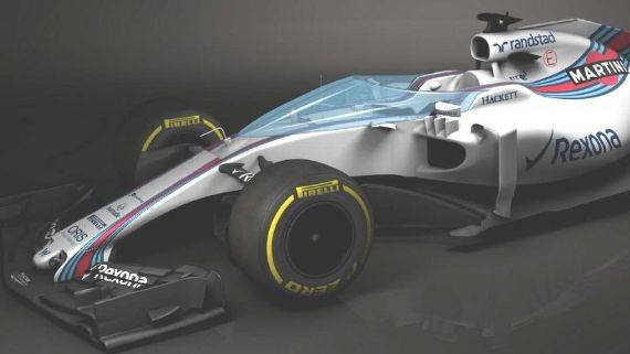 Αυτό δεν είναι Formula 1